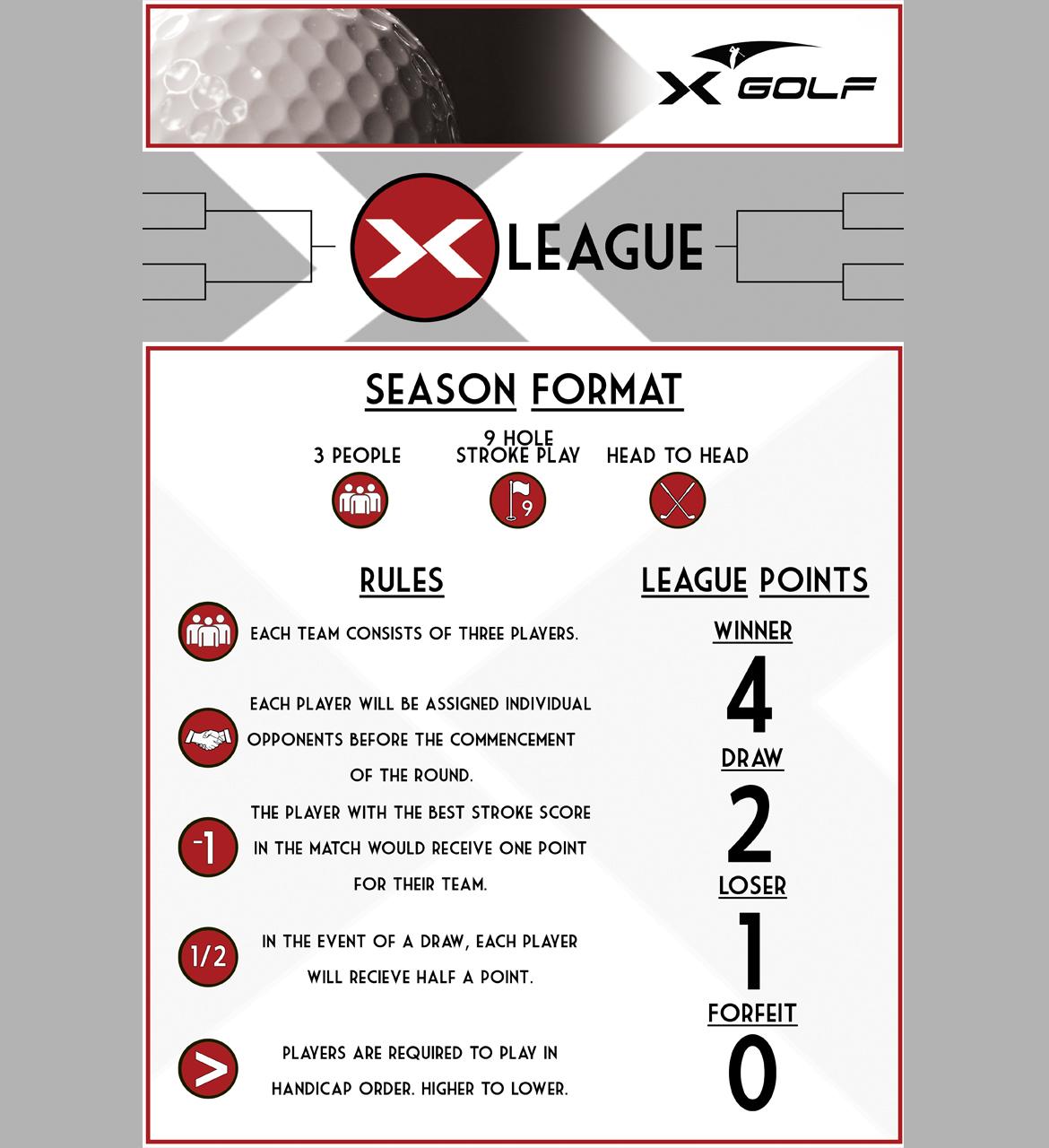 X-League bracket format poster
