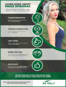 Paige Spiranac Infographic